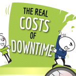 All Costs Count: Exploring the Cost of Downtime