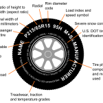 UNDERSTANDING TRUCK AND TRAILER TYRES (PART TWO)