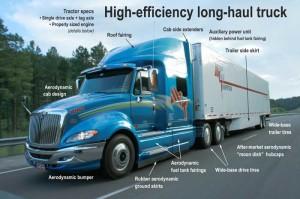 Truck Mileage4