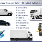 WORKPLACE TRANSPORT SAFETY- PART TWO