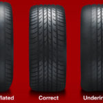TYRE INFLATION PRESSURE